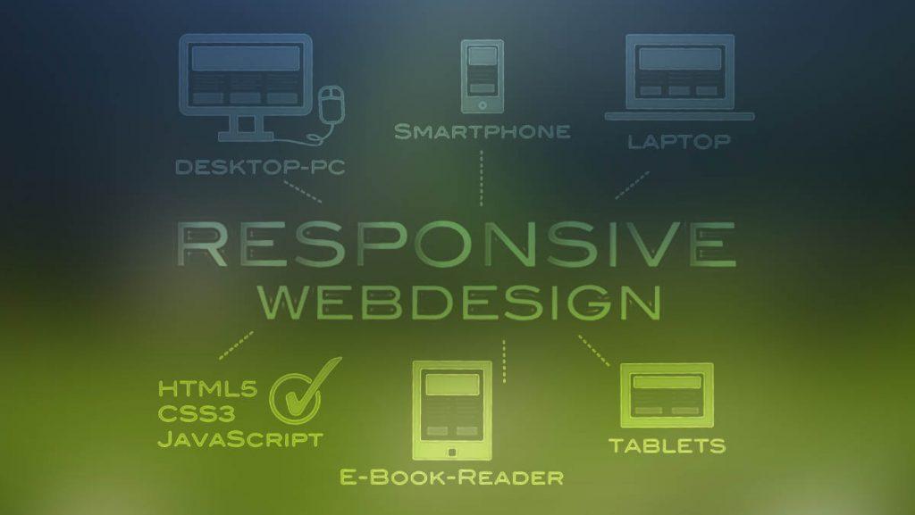 Ist eine responsive Website teurer